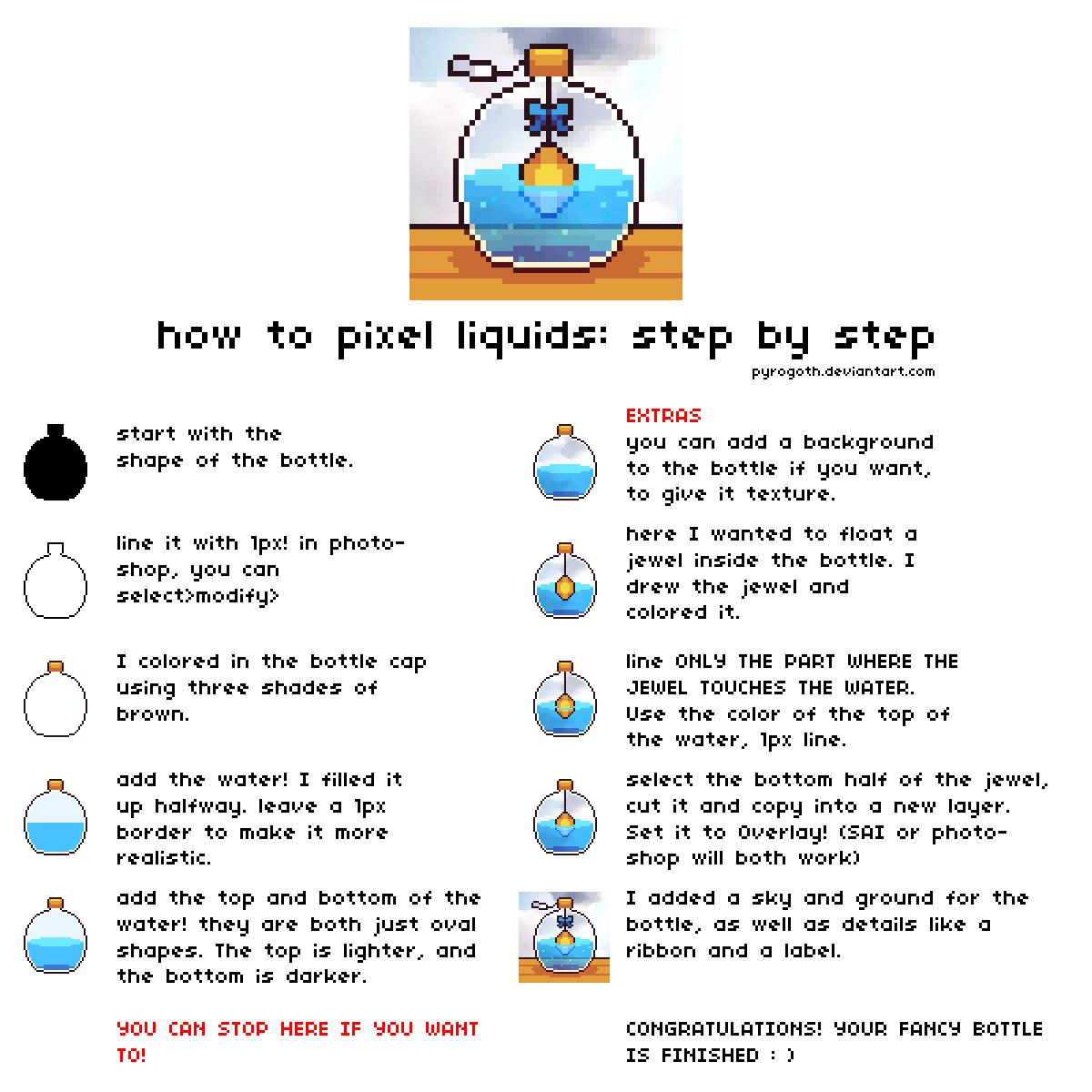 Tutorial: Pixel liquids