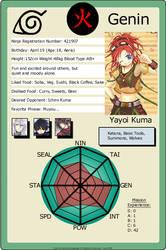 Yayoi Kuma Ninja Card by RazielShadowchild
