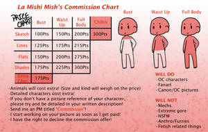 Mishi's Commission Chart for Points by La-Mishi-Mish