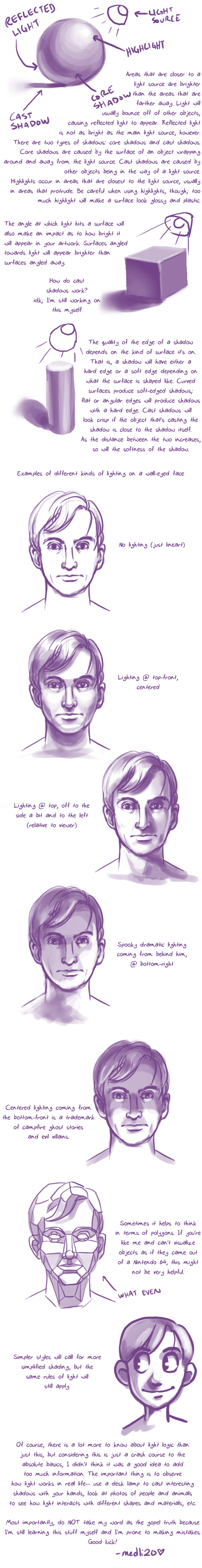 Notes on lighting and shading by medli20