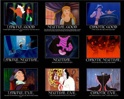 Disney Alignment Chart by GodofPH