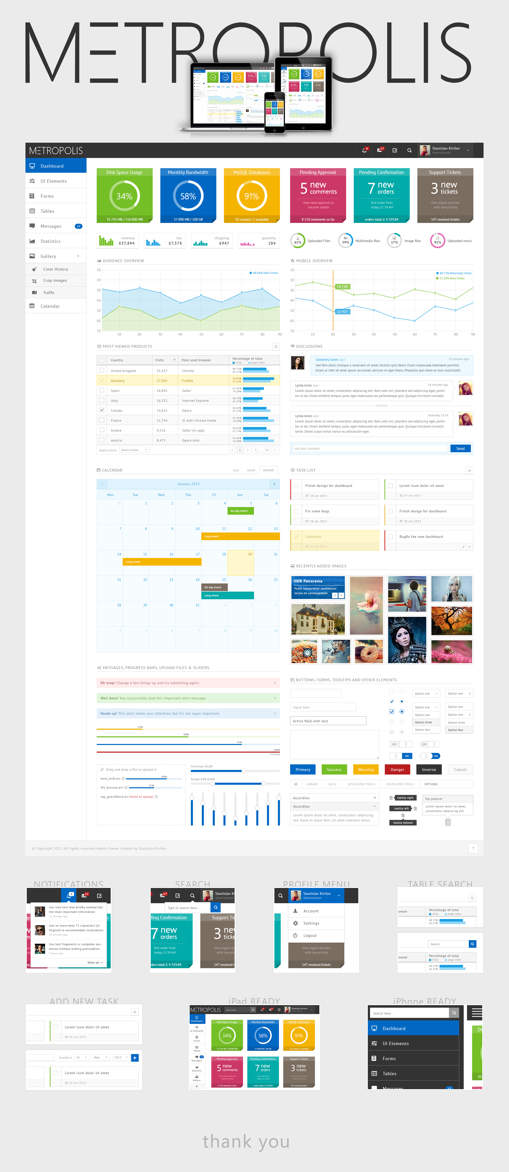 Metropolis Admin Dashboard by skirilov