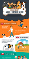 Reasons to Adopt a Dog for Your Child by foundani