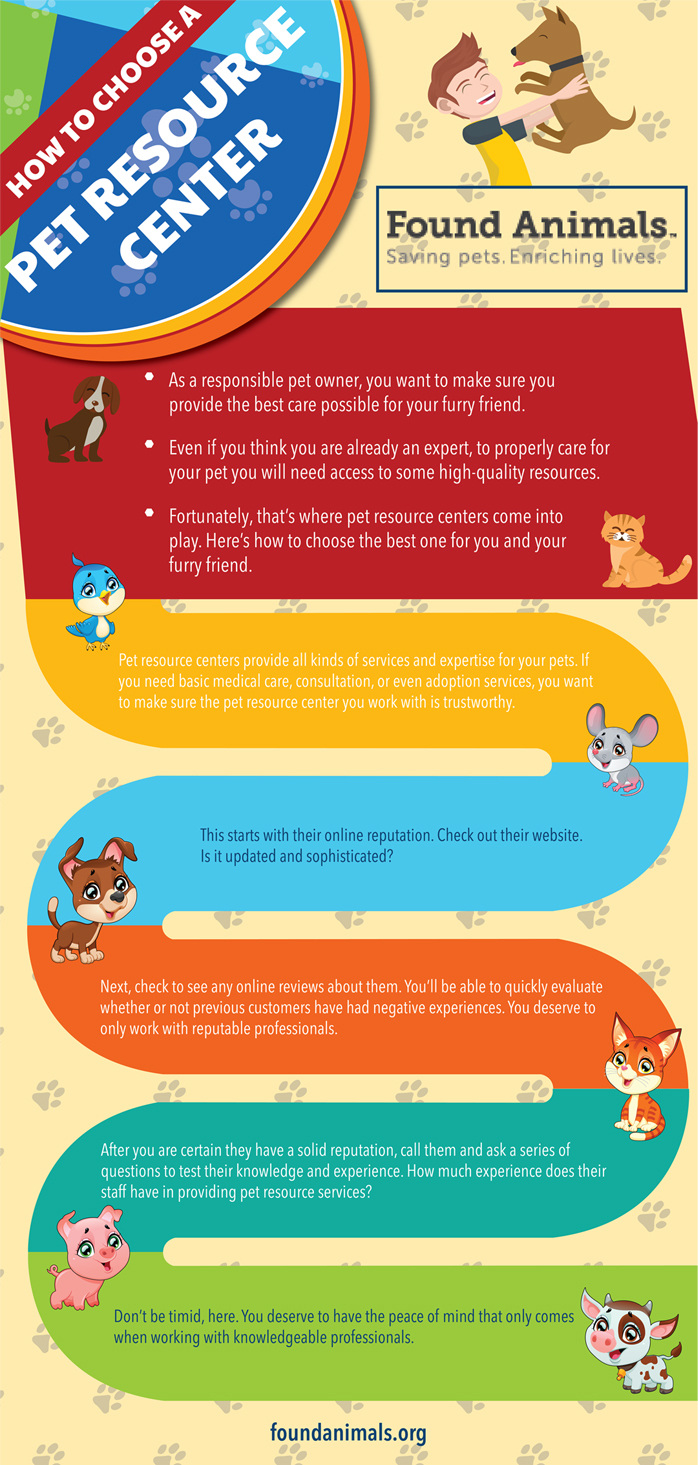 How to Choose a Pet Resource Center by foundani