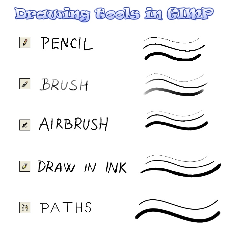 Drawing Lines Using Gimp : Drawing tools in gimp by pralinkova princezna on deviantart