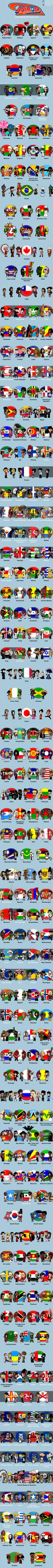 All countries in the world with national costume by Dougieus