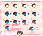 [Tutorial] Eyes coloring