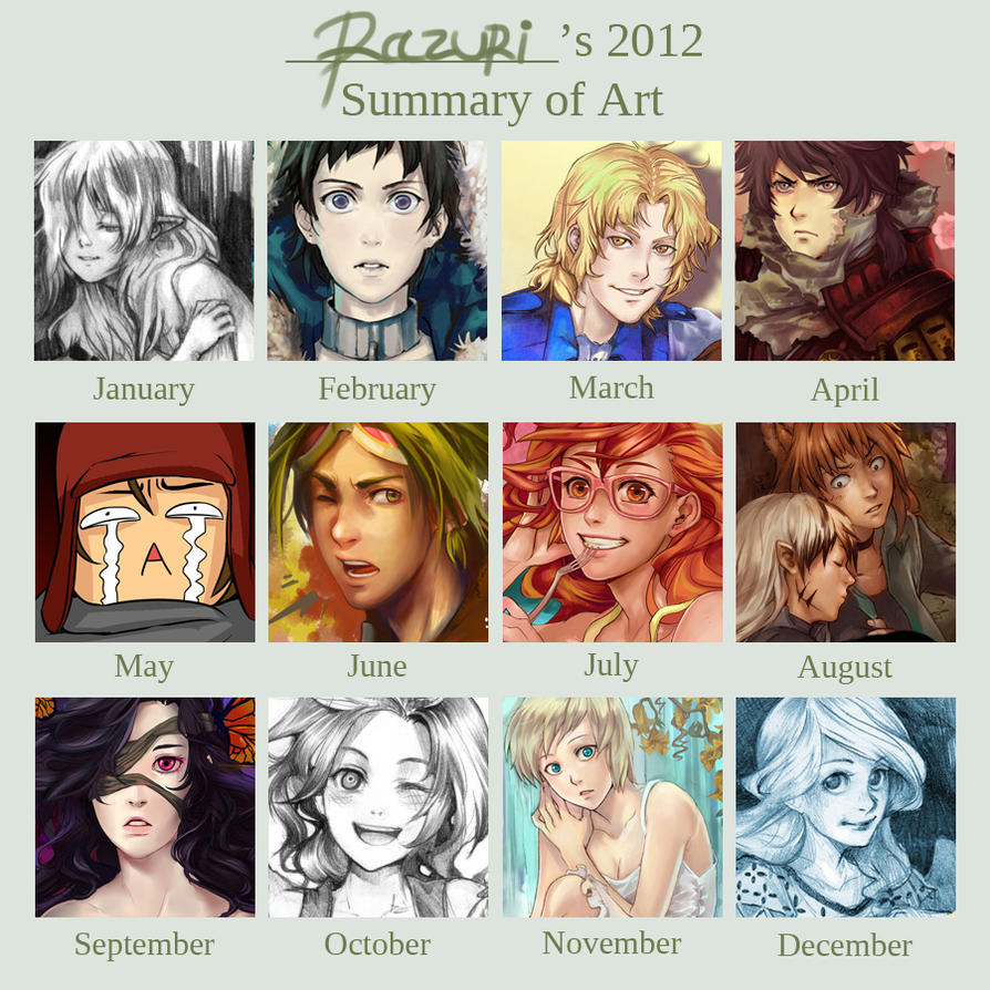 2012 art summary by Razuri-the-Sleepless