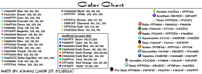 My Color Chart By Kikai7 On Deviantart