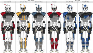 ARC Troopers (Experimental Armor)