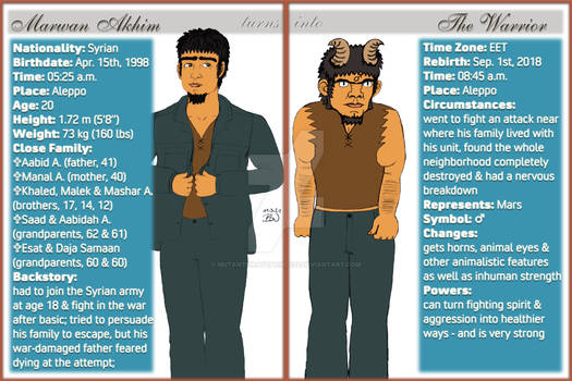 Astro Heroes: Warrior Character Sheet
