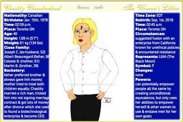 Astro Villains: Woman's Libber Character Sheet