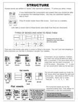 Introduction Korean Alphabet 3 by ILoveKorea