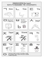 Korean consonants images by ILoveKorea