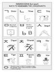 Korean consonants images