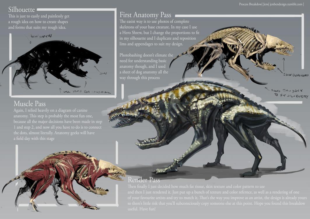 Basic Tutorial - Creature Design by Rubisko