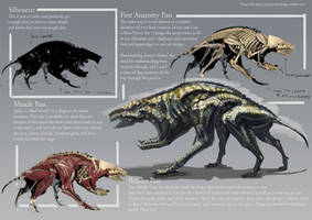 Basic Tutorial - Creature Design by CaconymDesign