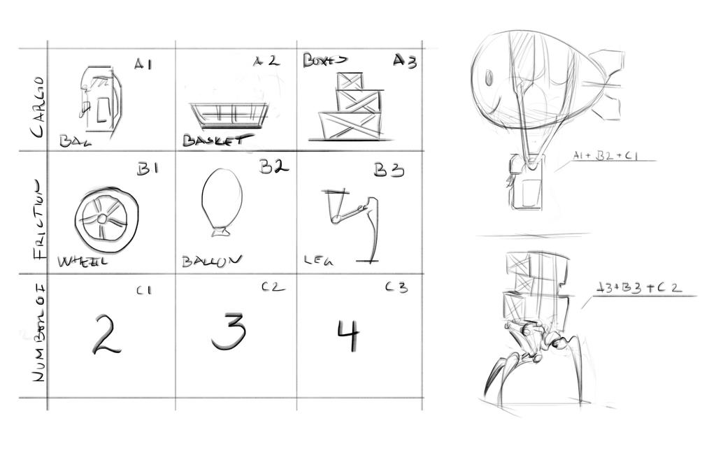 Morph Chart Rubisko by CaconymDesign