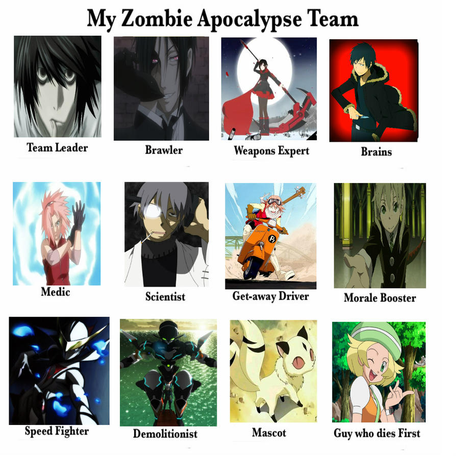 My Ultimate Zombie Apocalypse Team By SyndicateSylph On