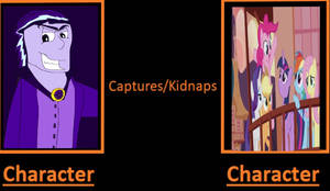 What if Darkness kidnaps the mane six