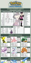 Pokemon trainer Rin by sasuki-chan