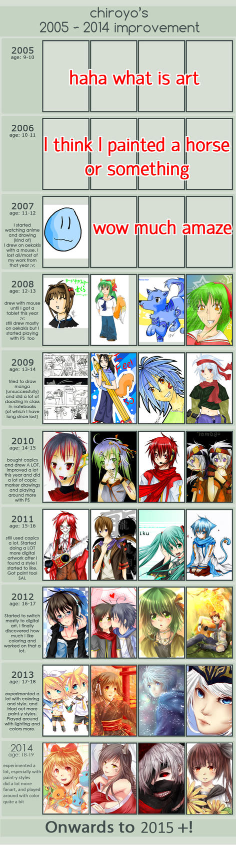 2005-2014 Improvement Meme [updated for this year! by Chiroyo