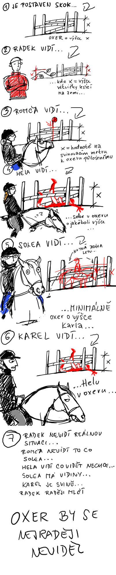 Important equestrian observation 3