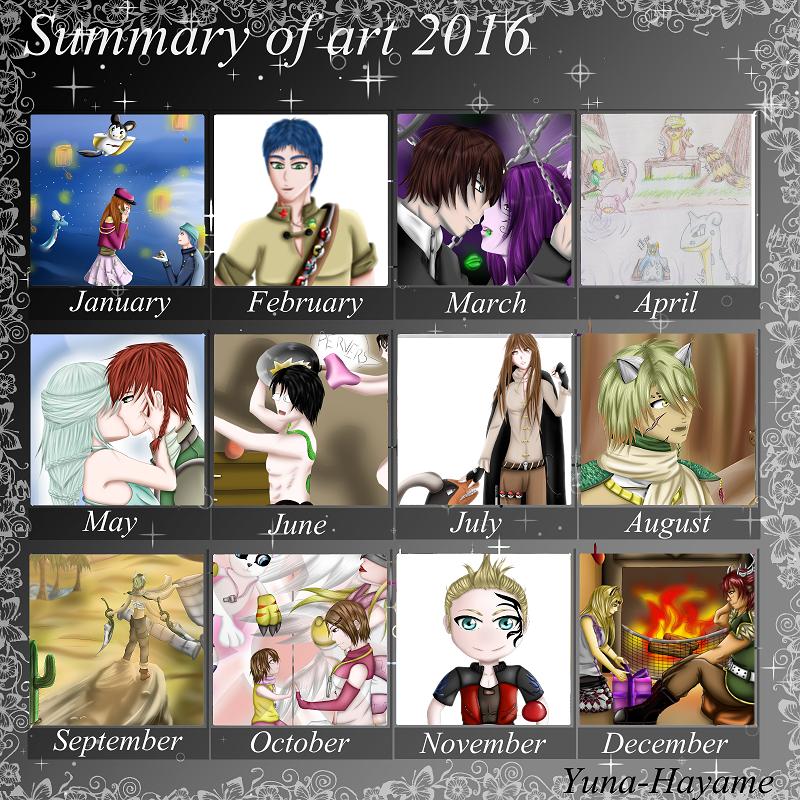 summary2015