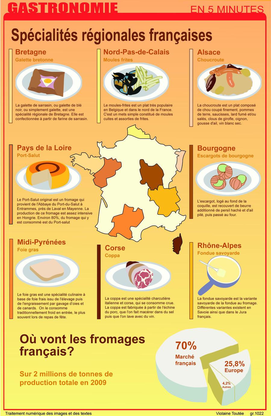 Gastronomie francaise en 5 minutes by amaryliz on deviantart for Art de la cuisine francaise