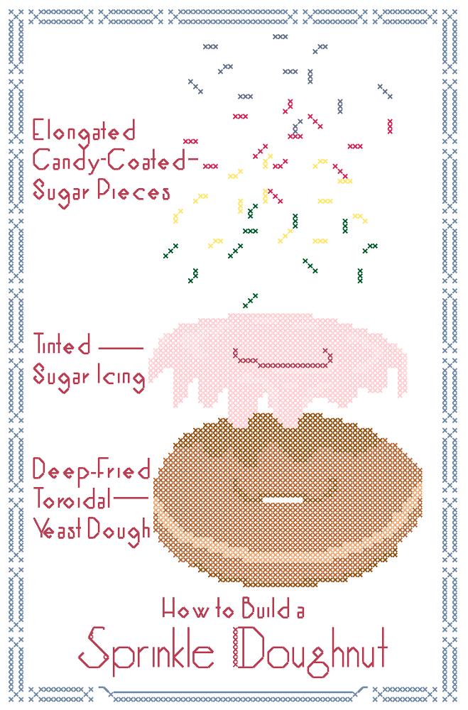 Sprinkle Doughnut Cross Stitch Pattern by rhaben