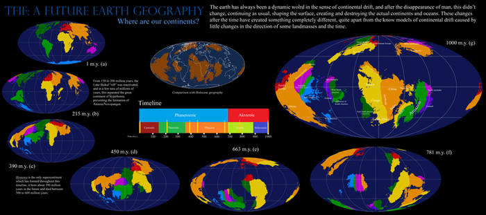 The Future is Far: Where are our continents?