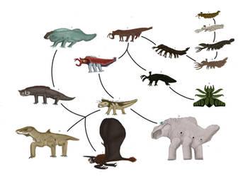 Cambrian mars: Thyreocephala evolution by Dragonthunders