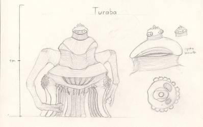Turaba