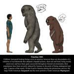 Spectember D3: Slothquach