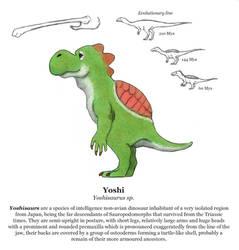 Spectember D27: Yoshisaurus