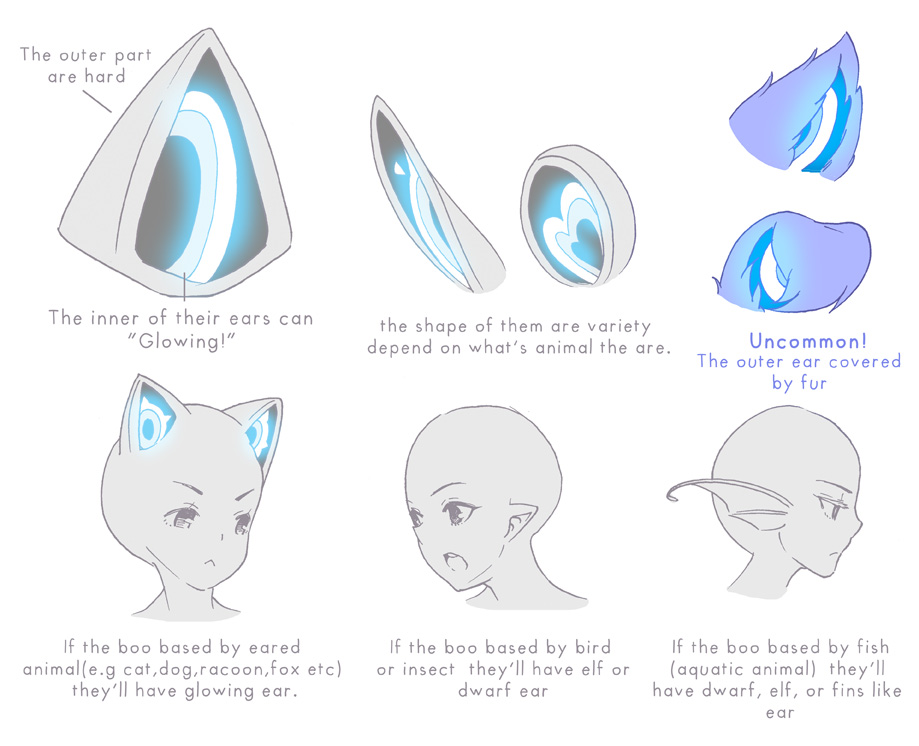 Boo! -Guideline by Skf-Adopt on DeviantArt