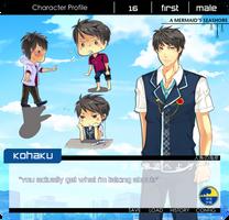 :NNK: Yanagida Kohaku ver 2.1 by fuicchi-nee