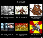 What People think Sips Co does