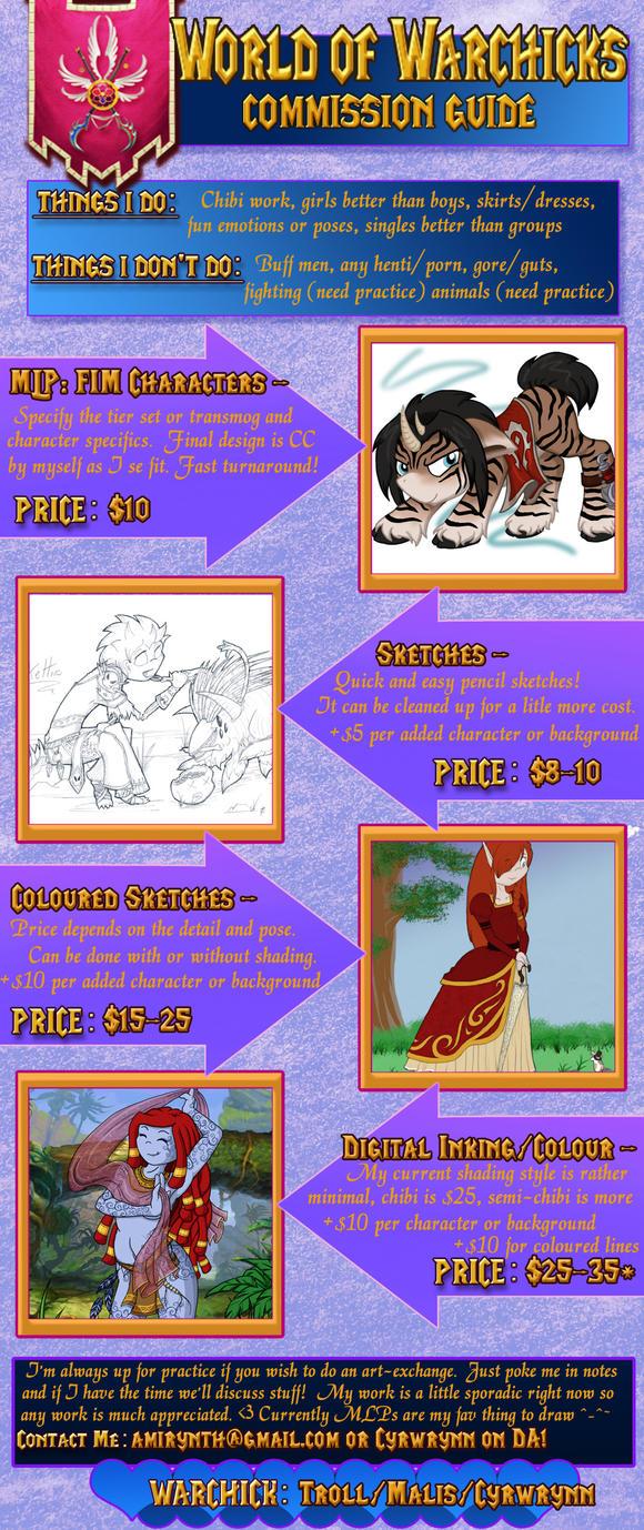 WoW Commissions - Troll by MalisVitterfolk