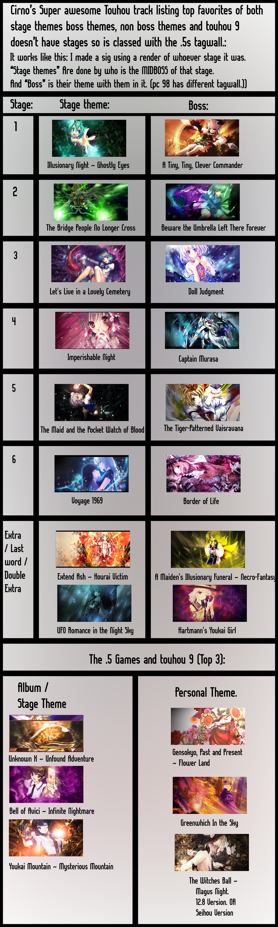 Touhou Tagwall of Music. Tagwall_chart_of_touhou_music__by_flyingginger-d5k6kwn