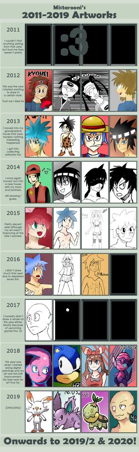 Mistarooni Improvement Meme (2011 - 2019)