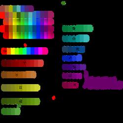 The Hemospectrum