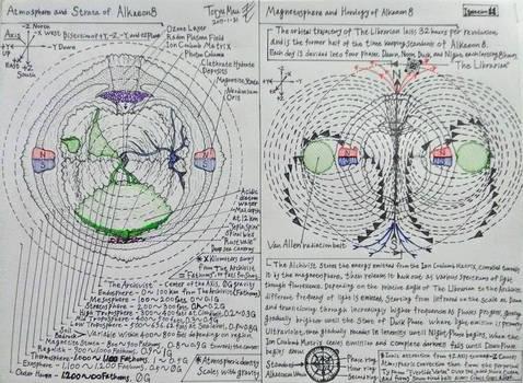 Alkaeon 8 - Geology, Atmosphere, and Horology