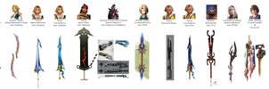 Future Swords