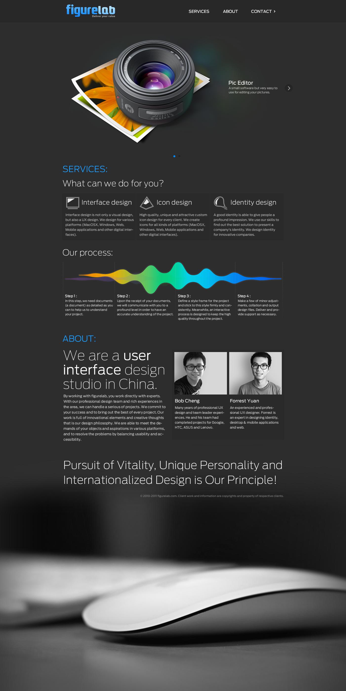figurelab.com by ypf