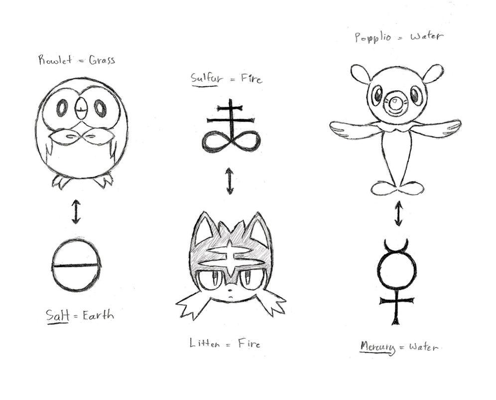 Pokemon coloring pages popplio -  Rks System Pok Mon Sun Moon Forum Neoseeker Forums