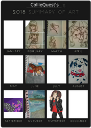 2018 summary of art (very late coming)