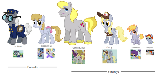 Derpy's Parents and Siblings by TheCheeseburger