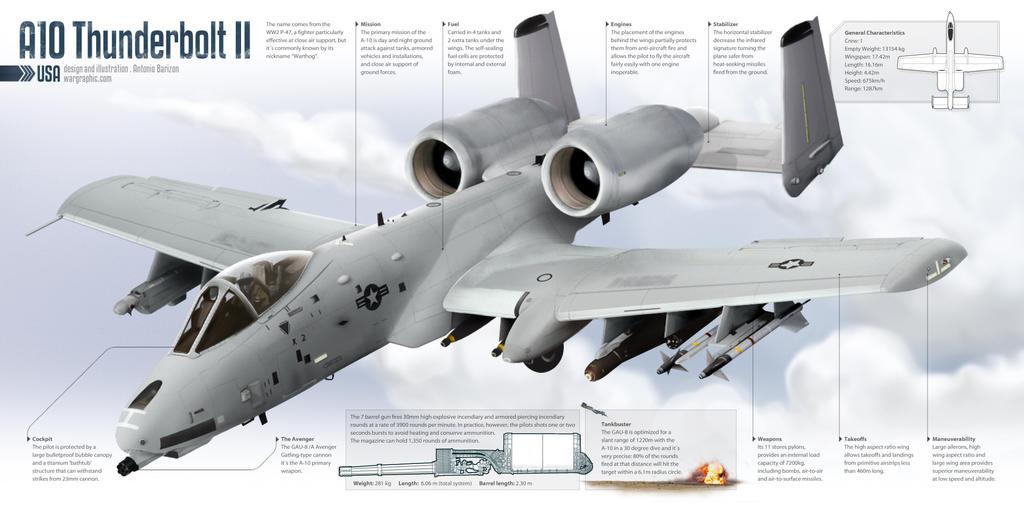 A 10 Thunderbolt Drawing A10 Thunderbolt II by