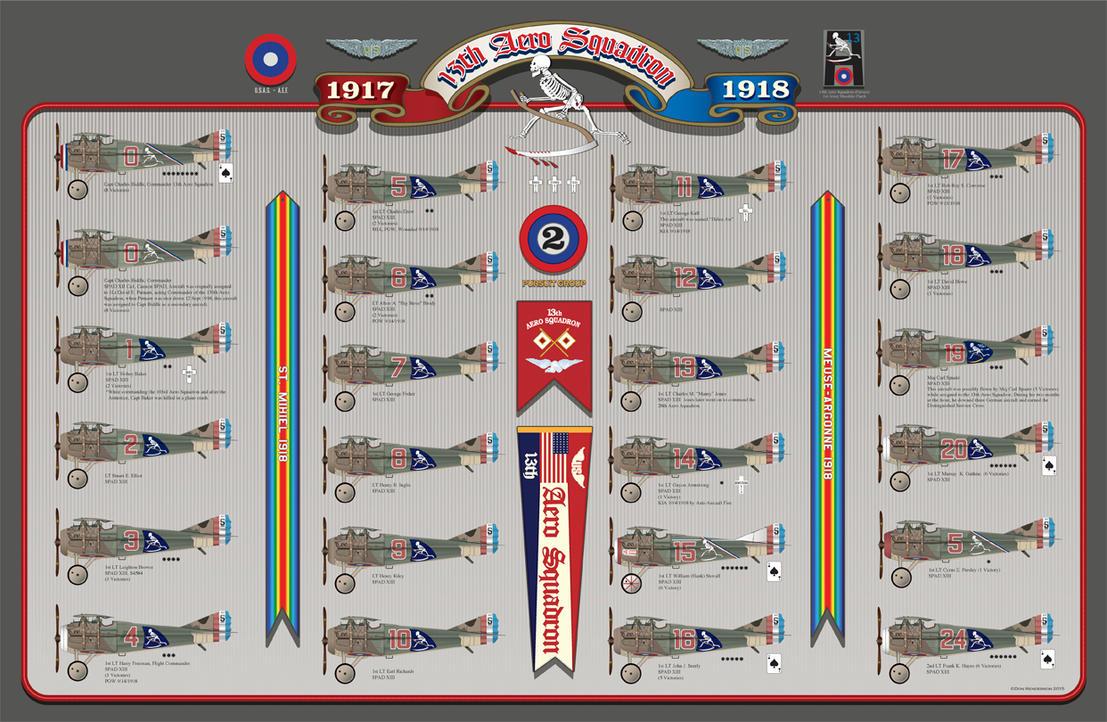 13th Aero Squadron by yankeedog